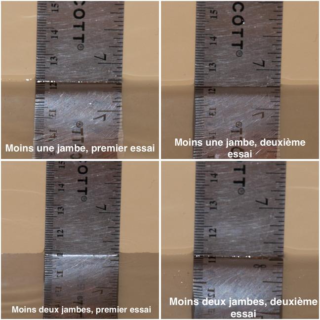 Mesures du niveau de l'eau